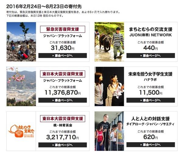 Muji donation02